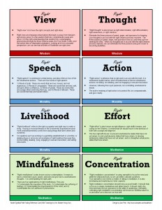 Eightfold Path Folding Reference Card